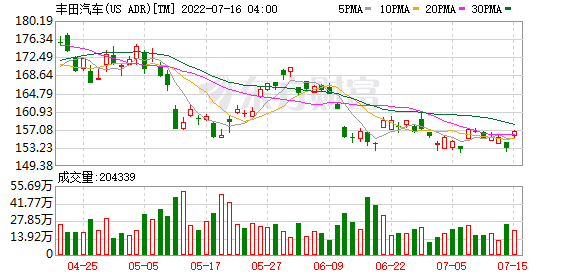K图 tm_31