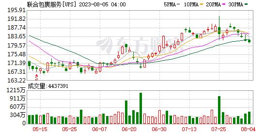 K图 ups_31