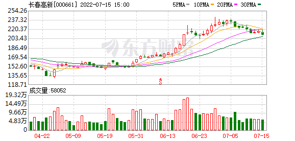 K图 sz000661