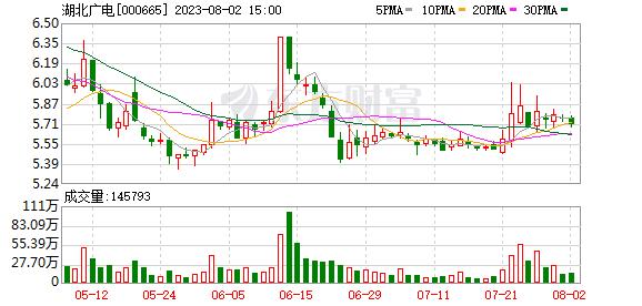 http://www.znhjo.tw/shumaguangdian/356040.html