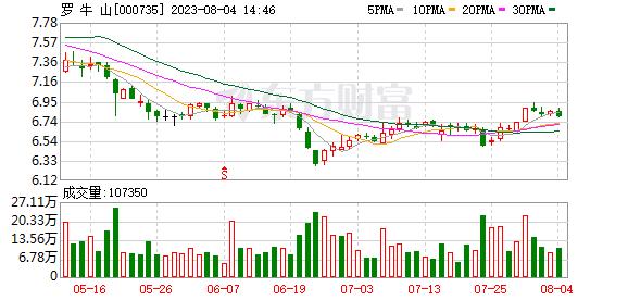 K图 000735_2