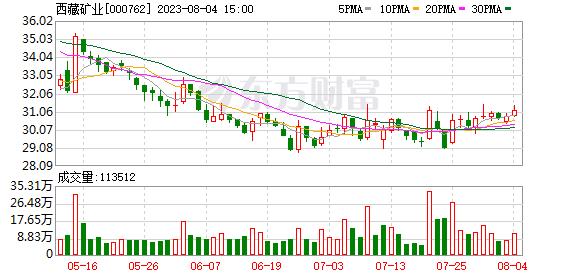 分红前股价会涨吗,分红前股价走势_〖今日股价〗