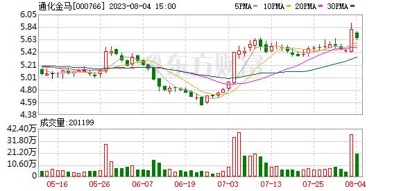 K图 000766_2