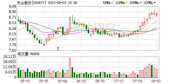K图 sz000877