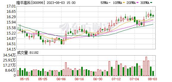 K图 000998_2