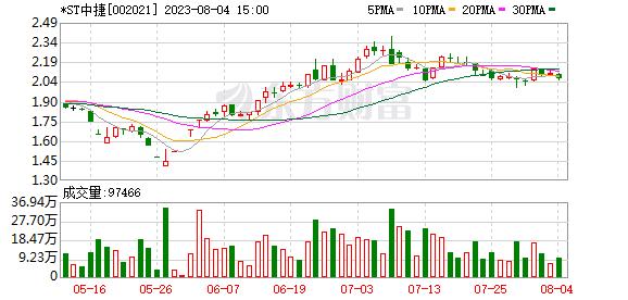 K图 002021_2