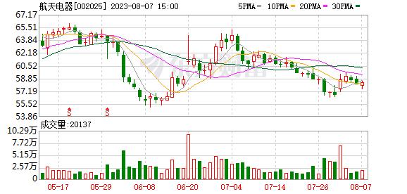 K图 002025_2