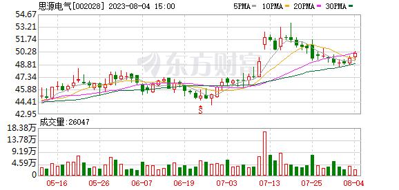 K图 002028_2