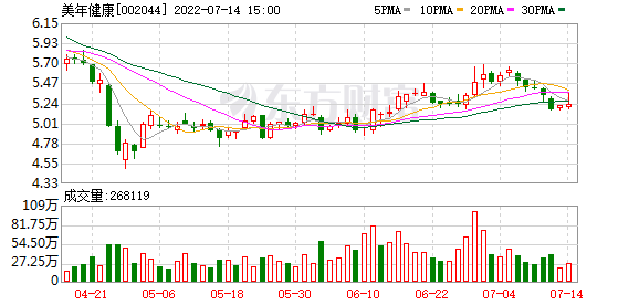 K图 sz002044