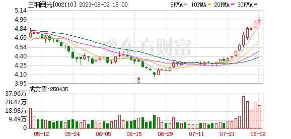 K图 002110_2