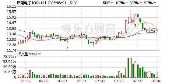 K图 002119_2