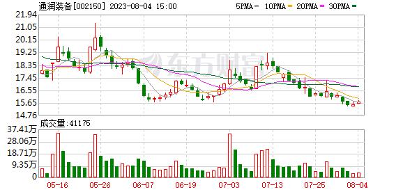 K图 002150_2