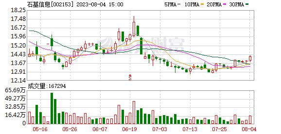 K图 002153_2