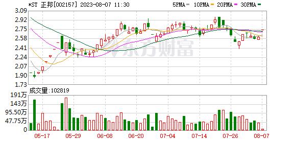 K图 sz002157