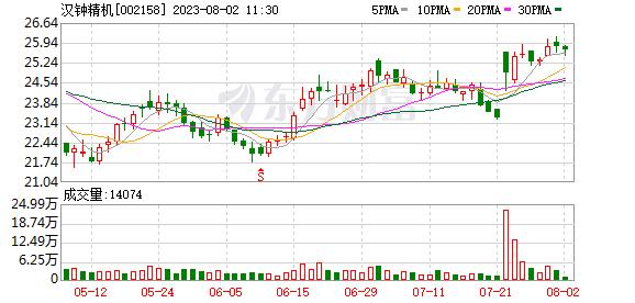 K图 002158_2