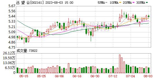 K图 002161_2