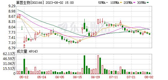 K图 002166_2