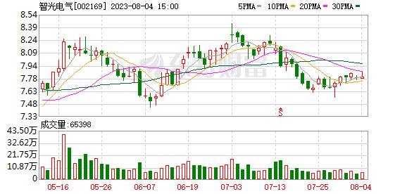 K图 002169_2