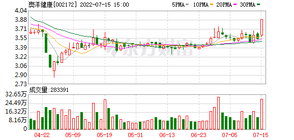 K图 002172_2