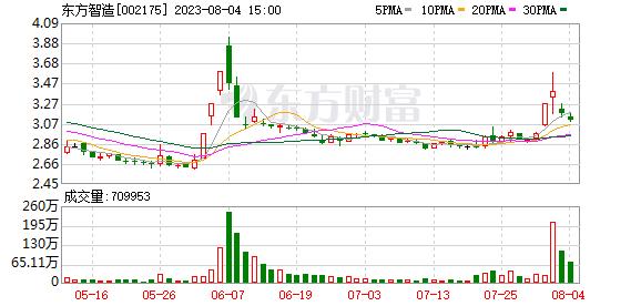 K图 002175_2
