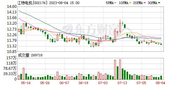 K图 002176_1