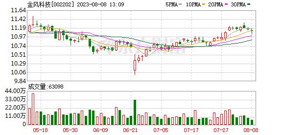 K图 002202_2