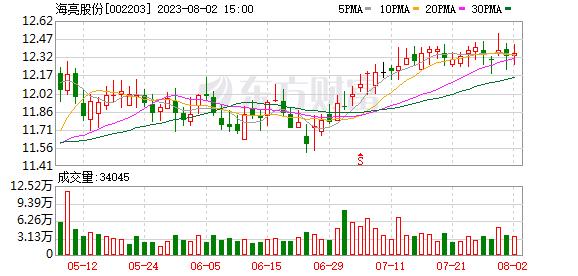 K图 002203_2