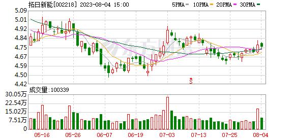 K图 002218_2