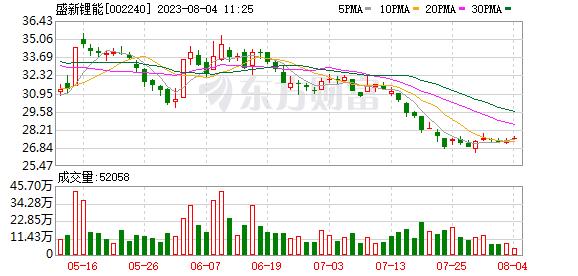 K图 002240_2