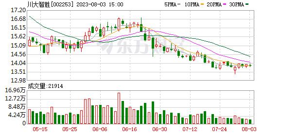 K图 002253_2
