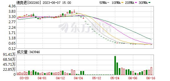 K图 002260_2