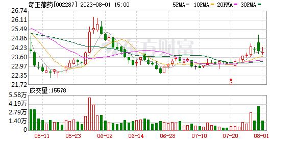 K图 002287_2