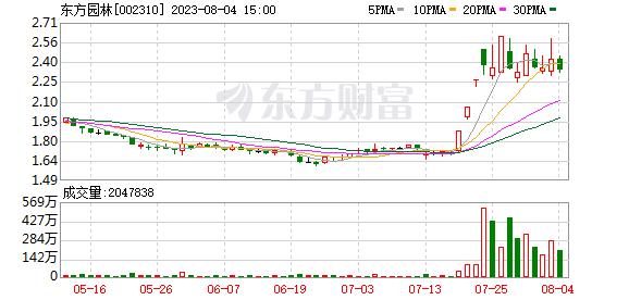 K图 002310_1