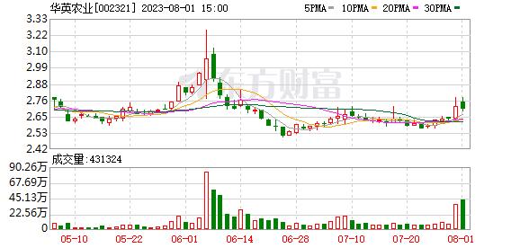 K图 002321_2