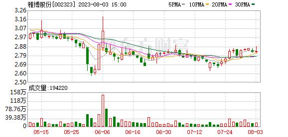 K图 002323_2