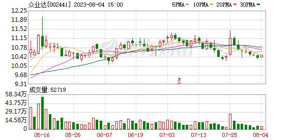 K图 002441_2