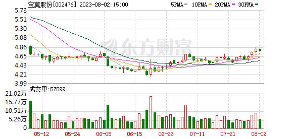 K图 002476_2