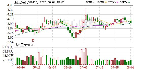 K图 sz002489
