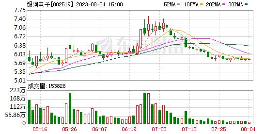 K图 sz002519