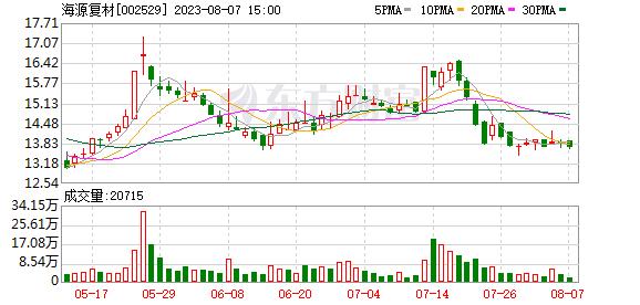 K图 002529_2
