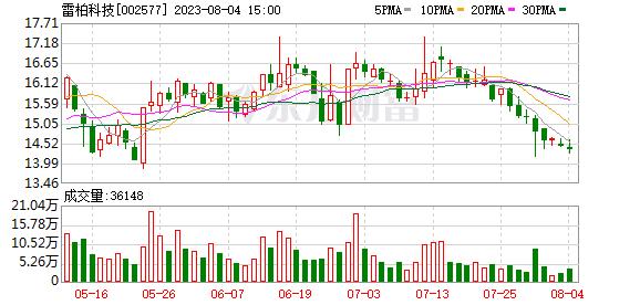 K图 002577_1
