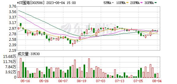 K图 002586_2