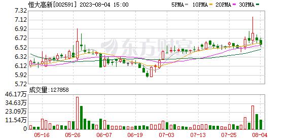 K图 002591_2