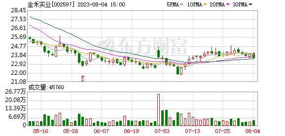 K图 002597_2