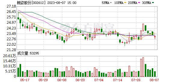 K图 002612_2