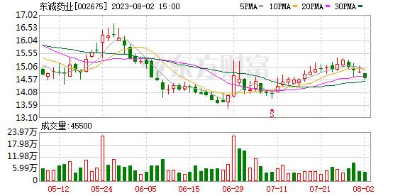 K图 002675_2