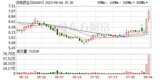 K图 002693_2