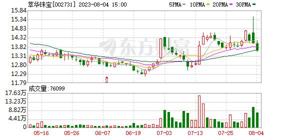 K图 002731_2