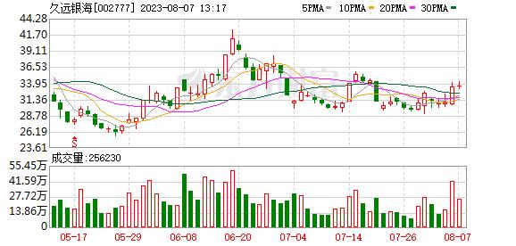 K图 002777_2
