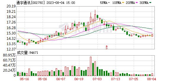 K图 002792_2